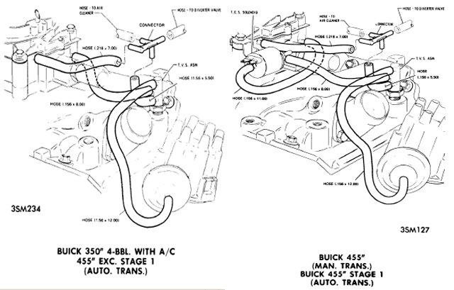 Looking To Find The Vacuum Line Diagram For 1970 Buick 455 Gs With 4bbl It Is A Buick