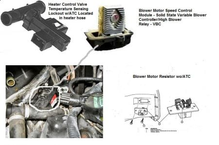 where exactly is the blower motor resistor located in the 1988 rh justanswer com 2000 Lincoln Town Car Engine Diagram 2000 Lincoln Town Car Fuel Pump Location
