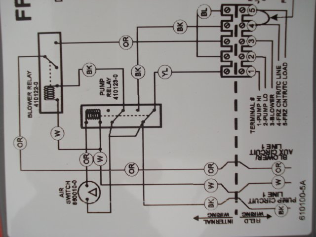 I Am Installing A Allied Innovations Four Function Air