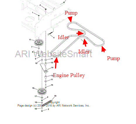 Ferris mower F50XT belt that drives the hydraulic pumps has