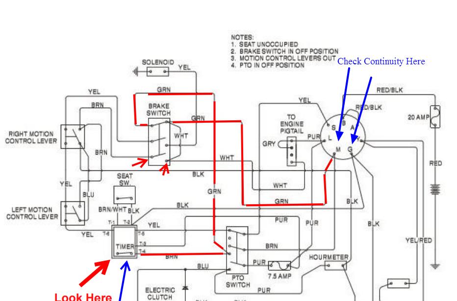 husqvarna mz6128 wiring diagram diy enthusiasts wiring diagrams u2022 rh okdrywall co husqvarna wire colors