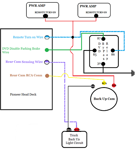 Pioneer Byp Wiring Schematic - custom project wiring diagram on