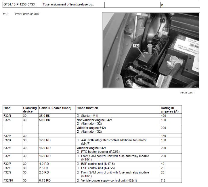 Fuse Box W221 - Wiring Diagram Page