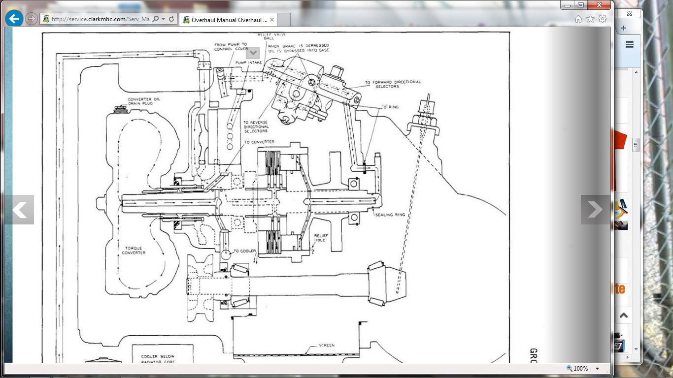 Clark Gcx 25e Wiring Diagram I Have An Older Forklift Hydrostat Drive With 3000lb Lift It Has 2014 06 16 000429 Pumppic2
