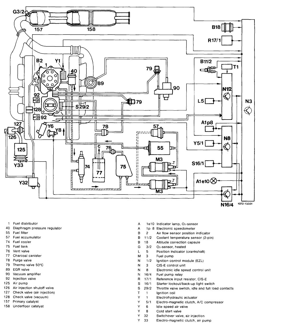 Quadrajet Vacuum Diagram Trusted Wiring Diagrams 1972 Chevelle A C Accumulator Mercedes 420sel Engine Line Wire Data Schema U2022 Routing