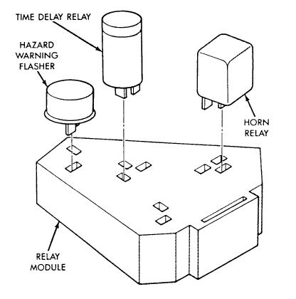 1992 dodge dakota fuse diagram 1992 dodge shadow fuse box