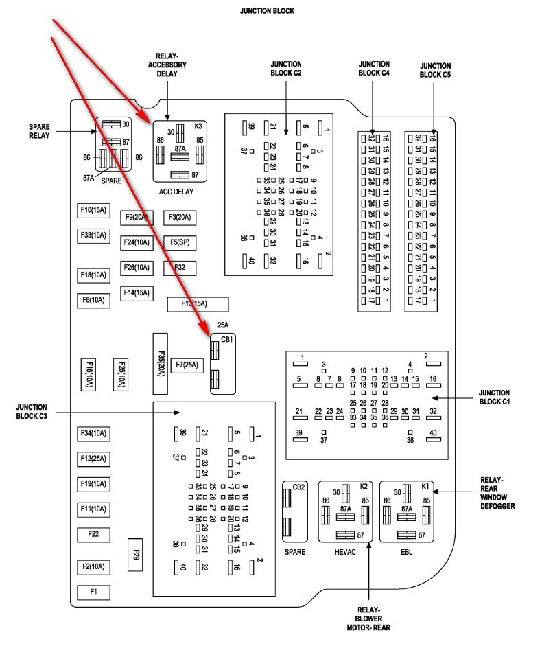 2012 durango fuse box location wiring diagram data val