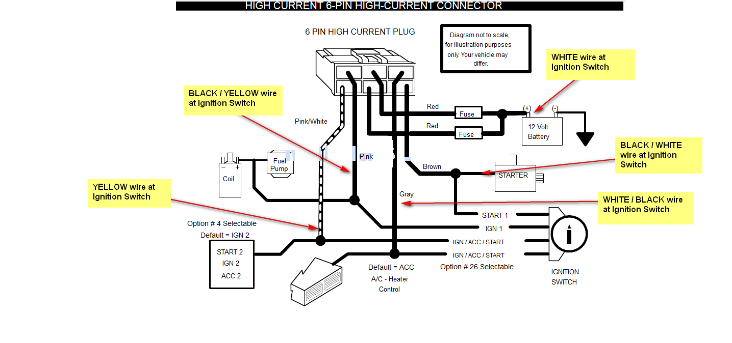 Crimestopper Wiring Diagram