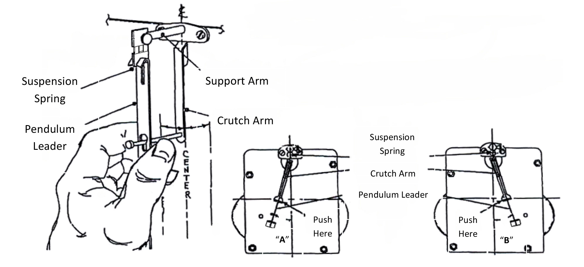 I have a ridgeway model 201, the pendulum won't continue