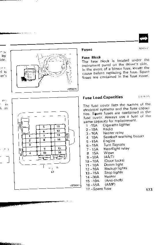 1999 mitsubishi eclipse fuse diagram where is the location of the fuse to operate the mirrors ...