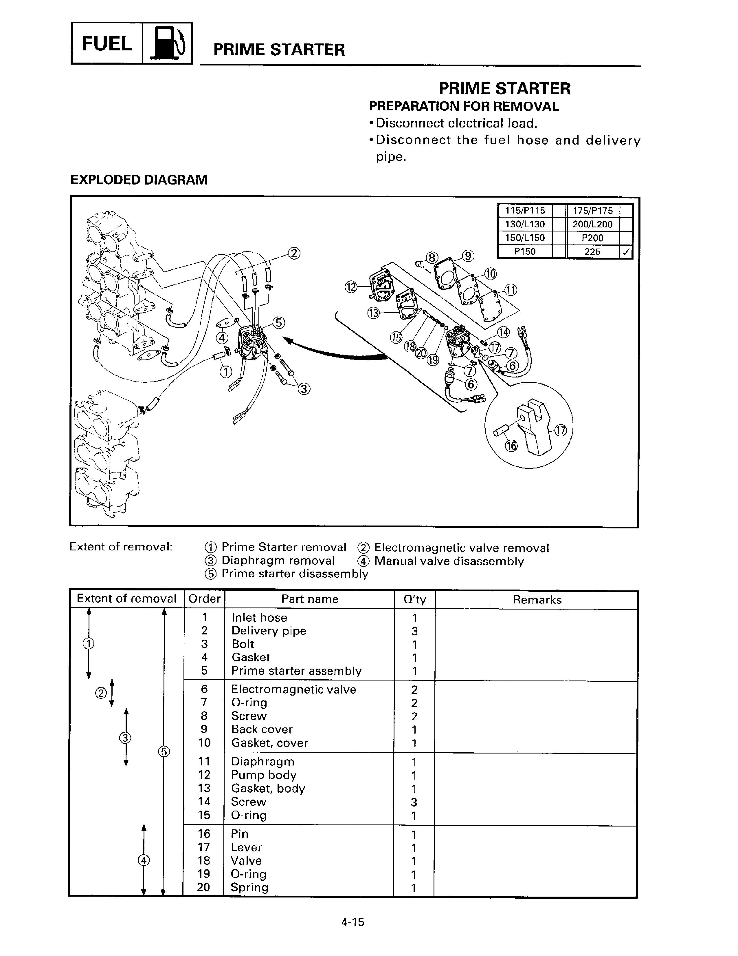 Im Working On A 1995 225 Yamaha V76 Serial Number Plate Is Gone But Vmax Wiring Diagram 685af696 0c2d 45ad A17d F6641e59d2a1 Primestart