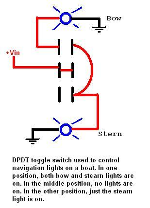 Boat Lighting Diagram - Free Wiring Diagram For You • on relay wiring diagram, light switch diagram, fuse wiring diagram, light wiring diagram, lighted switch wire, lighted switch installation, lighted switch 120 volt motor, receptacle wiring diagram, plug wiring diagram, circuit breaker wiring diagram, lighted switch cover, 3-way wiring diagram, lighted power inlet module wiring,