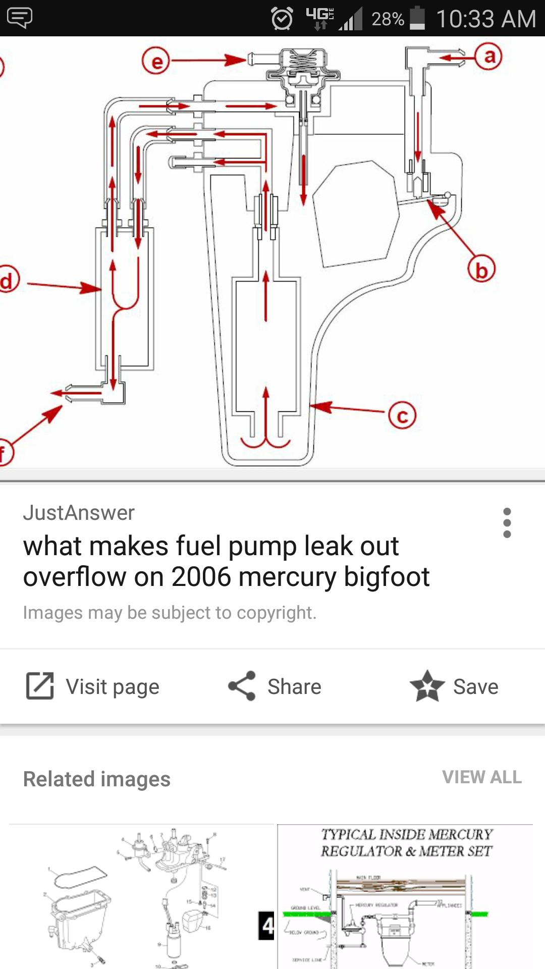 When it's in full throttle, it cuts out, like it's not