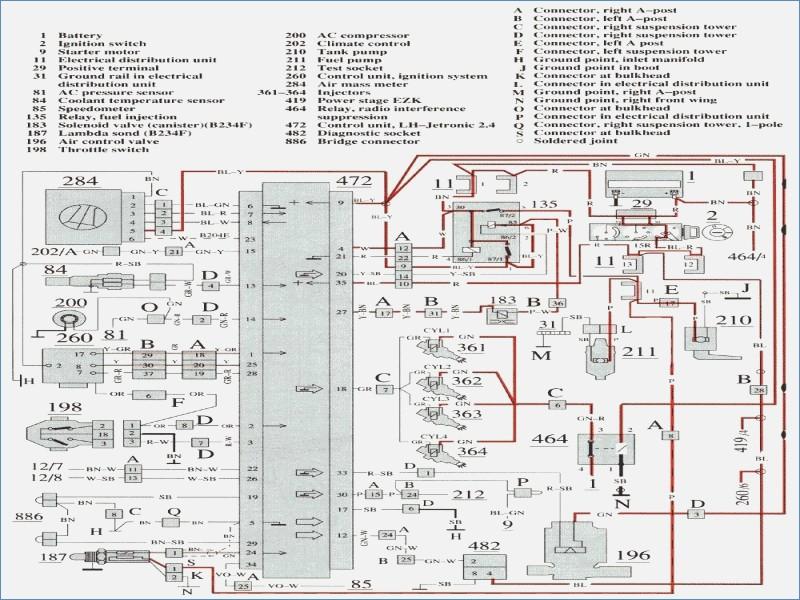 diagram volvo v70 ii wiring diagram full version hd quality