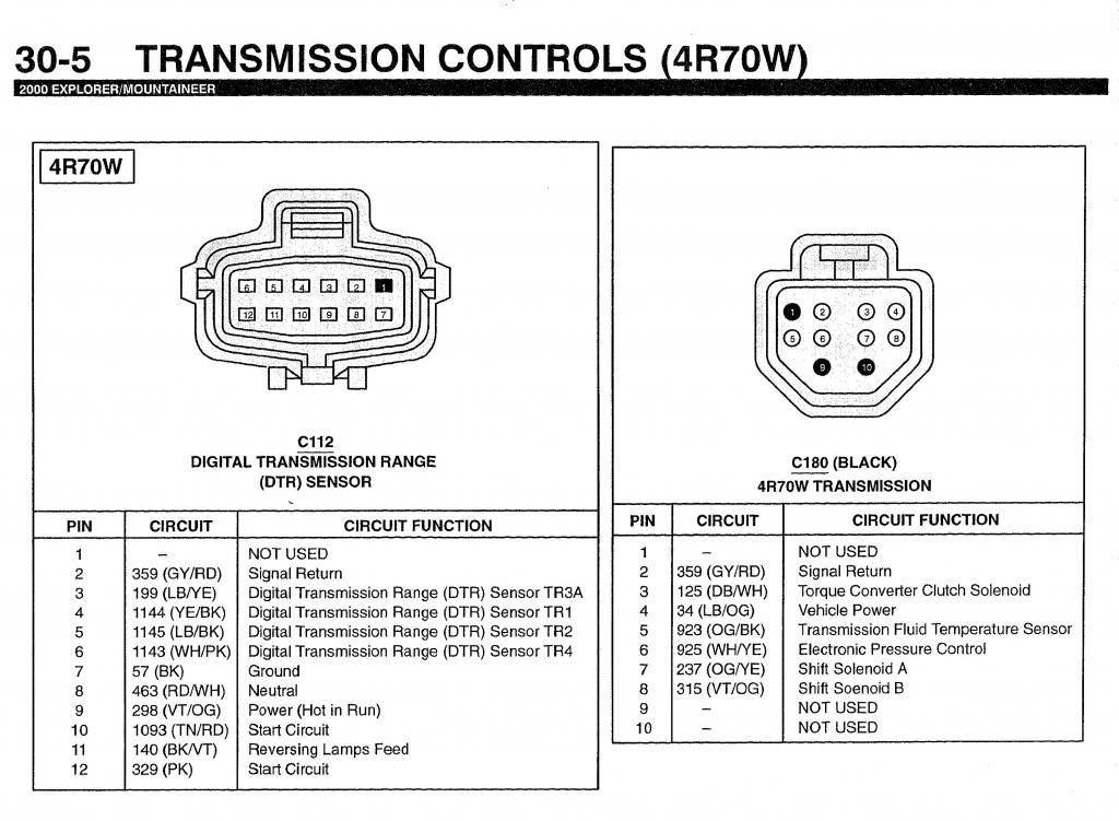 I have a 2003 mercury grand marquis with a no start no crank ... Mercury Ground Wiring Harness Diagram on
