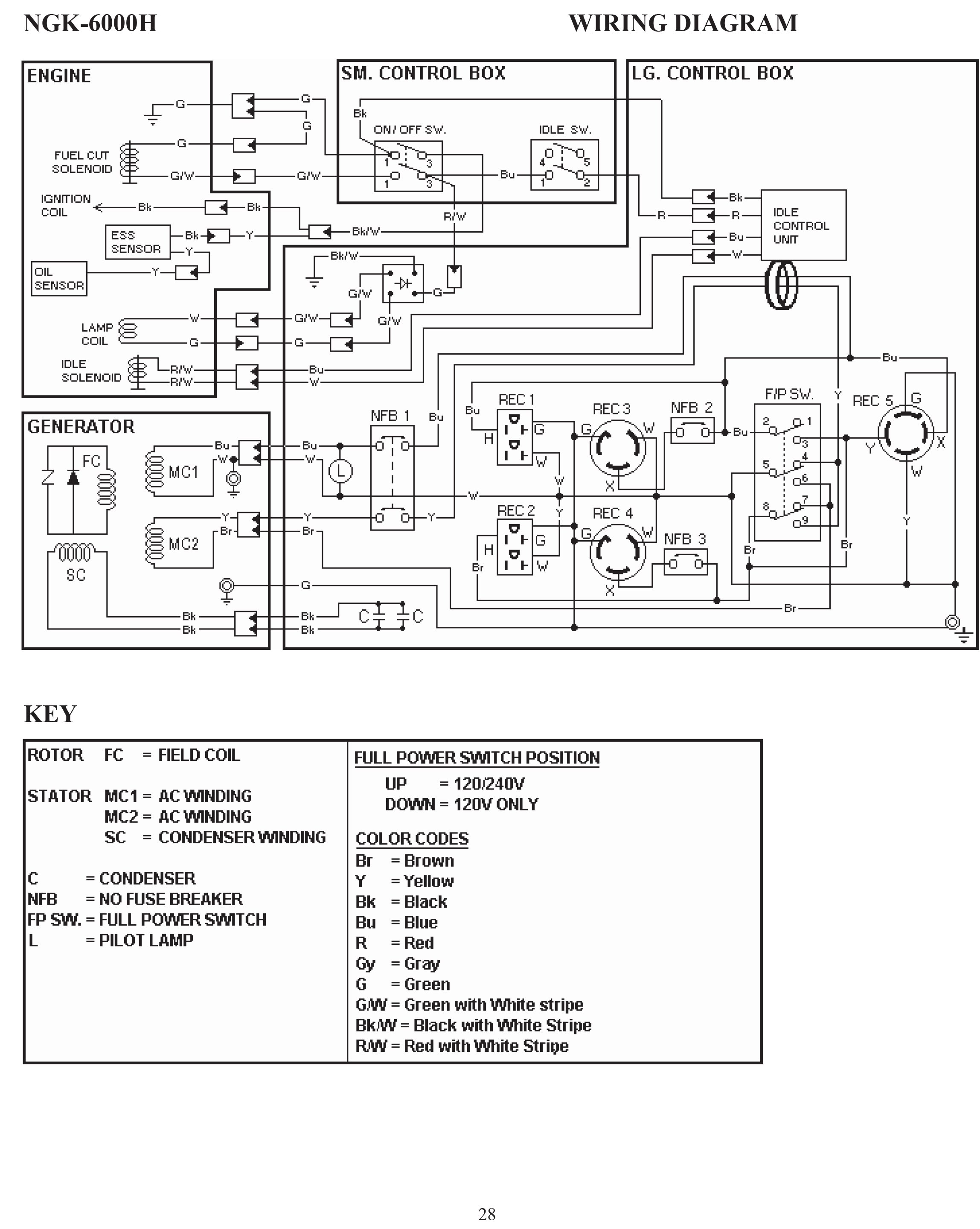 Generator Stator Wiring Diagram Diagrams Backup Hank I See Your Reply To The Problem With Dewalt Dg6000 From 2 Standby