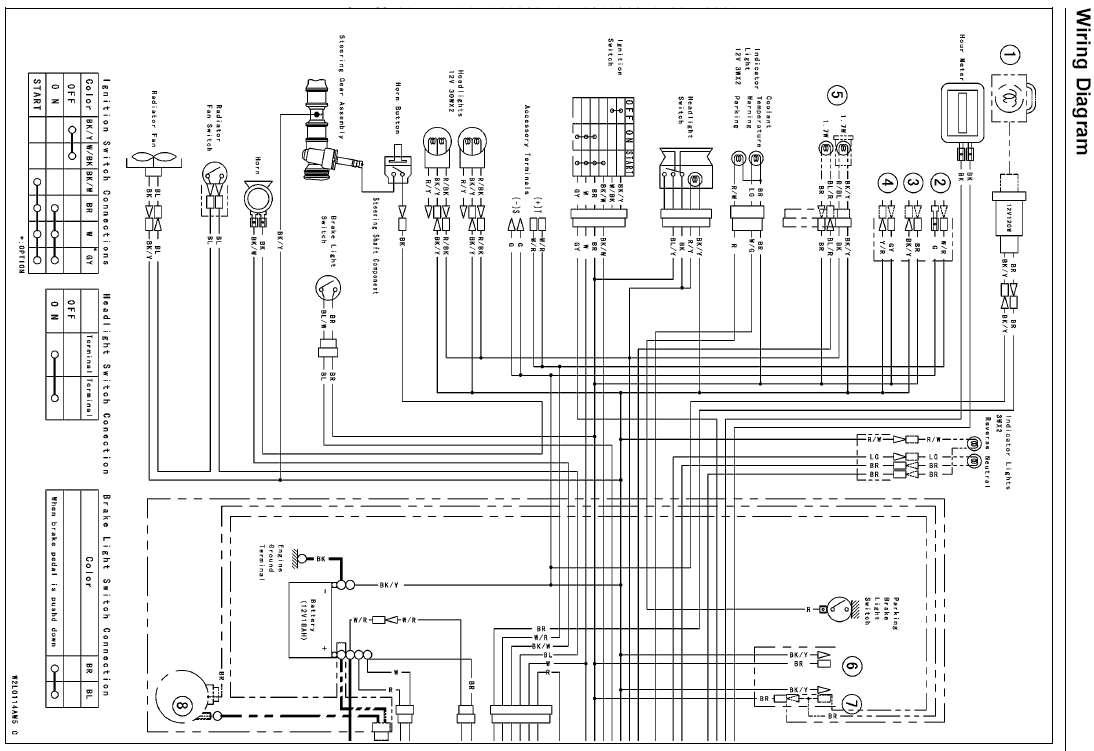 Kz440 Wiring Harness - Wiring Diagram M2 on