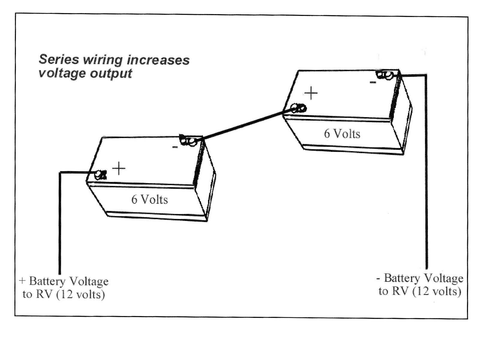 12v Wiring Diagram : Volt battery wiring diagram