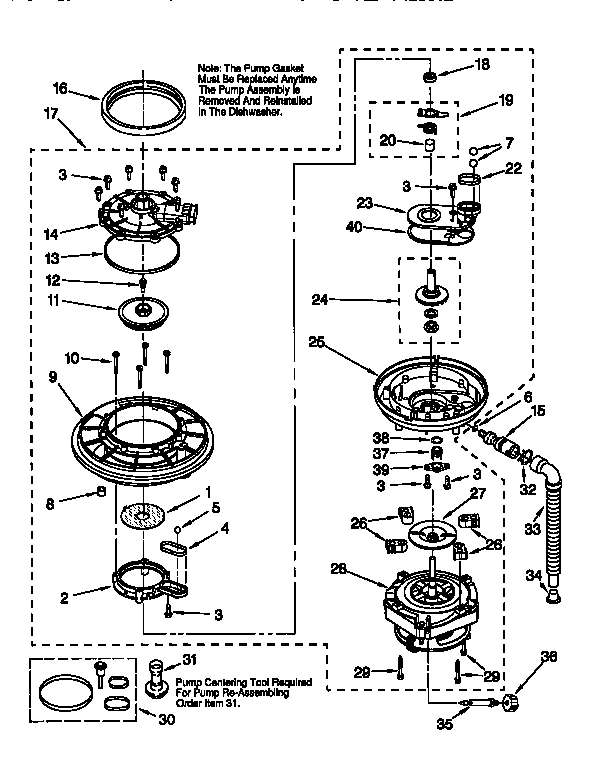 Schematic of the dishwasher pump assembly