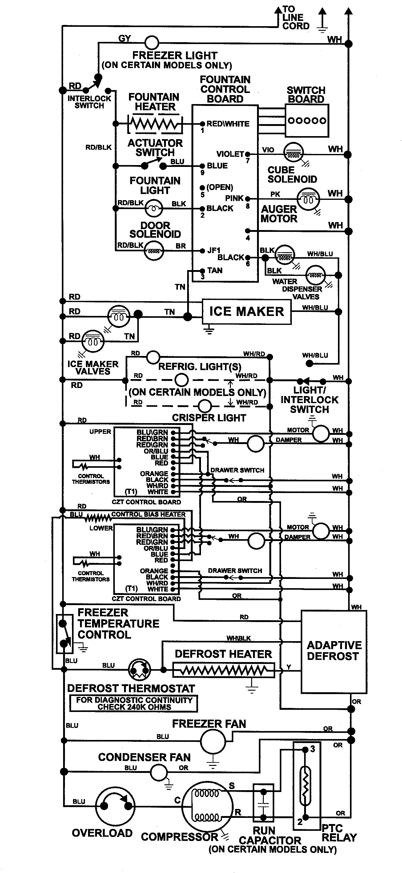 What Color Is The Power Wire To Icemaker In A Maytag Mzd2768ge Ice Maker Circuit Board Wiring Diagram Heres Wirring For Whole Refrigerator Are You Trying Cycle This Start Harvest