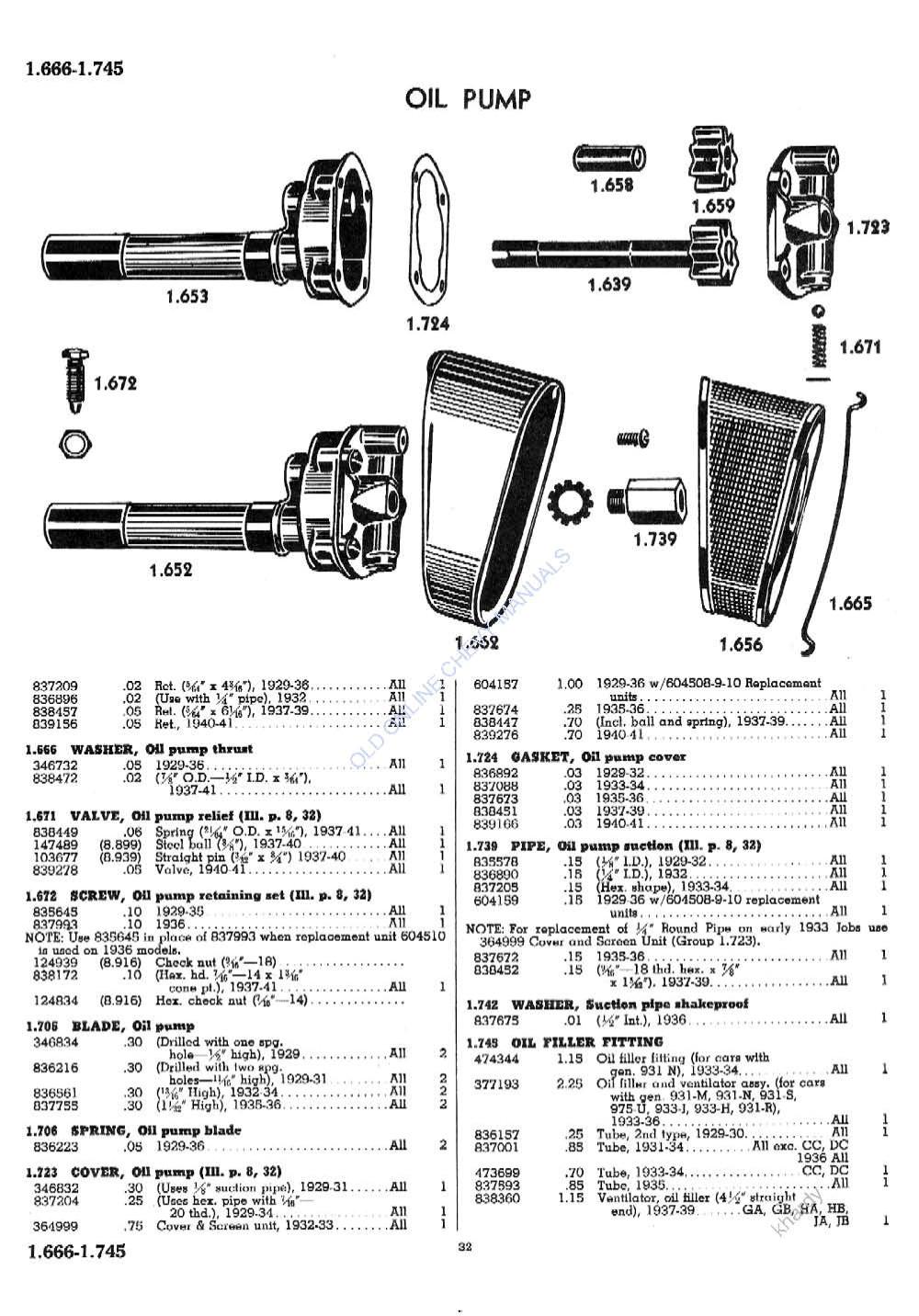 1931 Chevrolet Wiring Diagram - Free Download Wiring Diagram