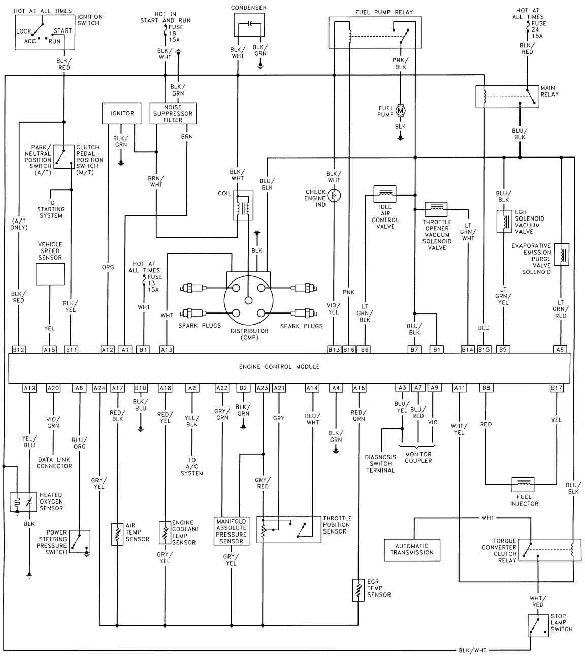 Diagram  1995 Suzuki Sidekick Starter Wiring Diagram Full