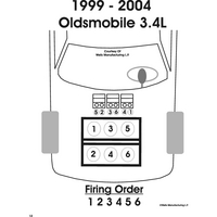 i just replace the plugs and wires on my 03 oldsmobile alero it is 97 olds silhouette starter diagram the firing order