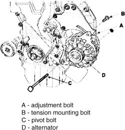 How do I remove the alternator from a 2002 Kia Optima 6-cylinder?JustAnswer