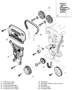 Is It Very Difficult For The Average Saturday Mechanic To Replace. Click To See An Enlarged View. KIA. 2005 KIA Rio Engine Diagram Of A Head Gasket At Scoala.co