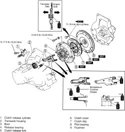 how do i change a clutch on a 2004 kia optima rh justanswer com