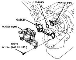 99 plymouth voyager engine diagram what website can i go to to get a diagram to guide me in  what website can i go to to get a