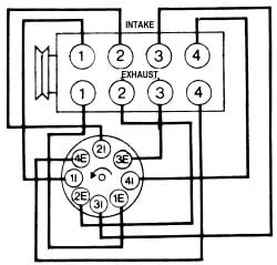 what is firing order for 1985 nissan pickup 4 cylinder 2 engine 8click image to see an enlarged view