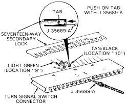 how to change turn signal switch in 1994 pontiac grand prix se