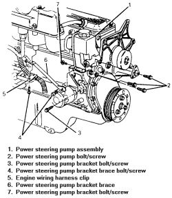 how to install a power steering pump for 1996 oldsmobile