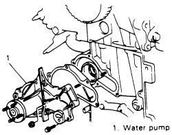 1992 geo tracker timing belt replacement diagram wiring diagram 91 Geo Metro Fuse Box Diagram how do i replace the water pump on a 1992 geo tracker geo metro timing belt replacement 1992 geo tracker timing belt replacement diagram