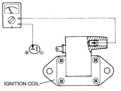 1989 dodge wiring coil i need a wiring diagram for a 1987 dodge ram 50 ignition coil 1989 dodge d250 fuse box