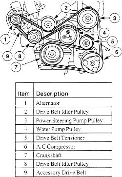 F150 Power Wheel Wiring Diagram as well Wiring Diagram 1993 Jeep Wrangler moreover 99 2 0 Dohc Ford Escort Alternator Wiring Diagram as well T9078603 Need wiring diagram xt125 any1 help besides EngineSensors. on club car ignition wiring diagram