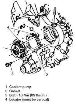 how to remove water pump in 1999 chevy malibu 3 1 v6  click image to see an enlarged view