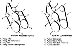 accessory serpentine belt routing-4 2l engines click image to see an  enlarged view