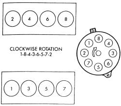 I Messed Up The Order Of Wires On My Distributor Cap When. Distributor Rotation Clockwise Click To See An Enlarged View. Dodge. 1985 Dodge 5 9 Firing Order Diagram At Scoala.co