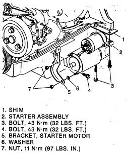 99 2 4 chevy engine diagram 4 xje zionsnowboards de \\u2022