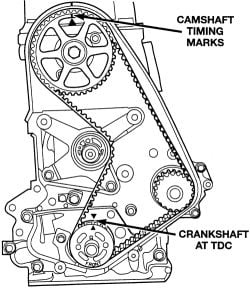 the timing marks for the timing belt on a2000 neon 2 sohc  click image to see an enlarged view tdc alignment for timing belt installation 2 0l
