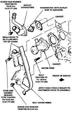 how do you change a thermostat on a 1996 ford ranger rh justanswer com 2008 Mazda 3 Used Mazda 3