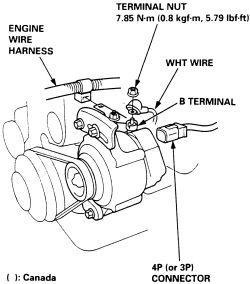 2006 honda civic alternator removal diagram wiring diagram for rh lomond tw 2002 Honda Civic LX 2002 Honda Civic LX