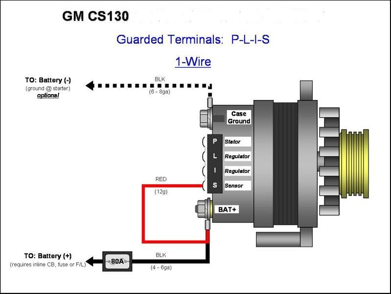 Ask: 1999 GMC K2500 Alternator Wiring Diagram At Outingpk.com