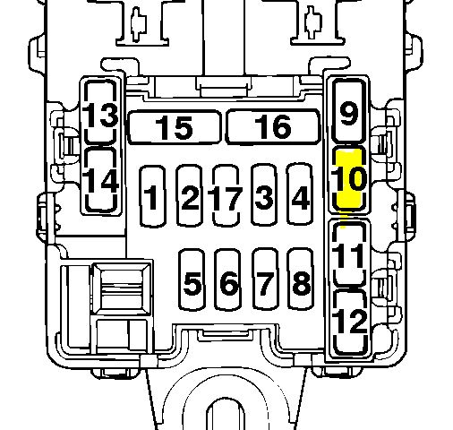 2001 mitsubishi montero horn relay location