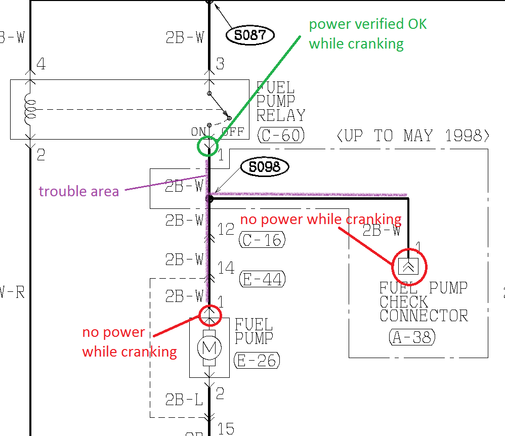 All Wiring Diagram Mitsubishi Galant Wiring Diagram 2002 Mitsubishi