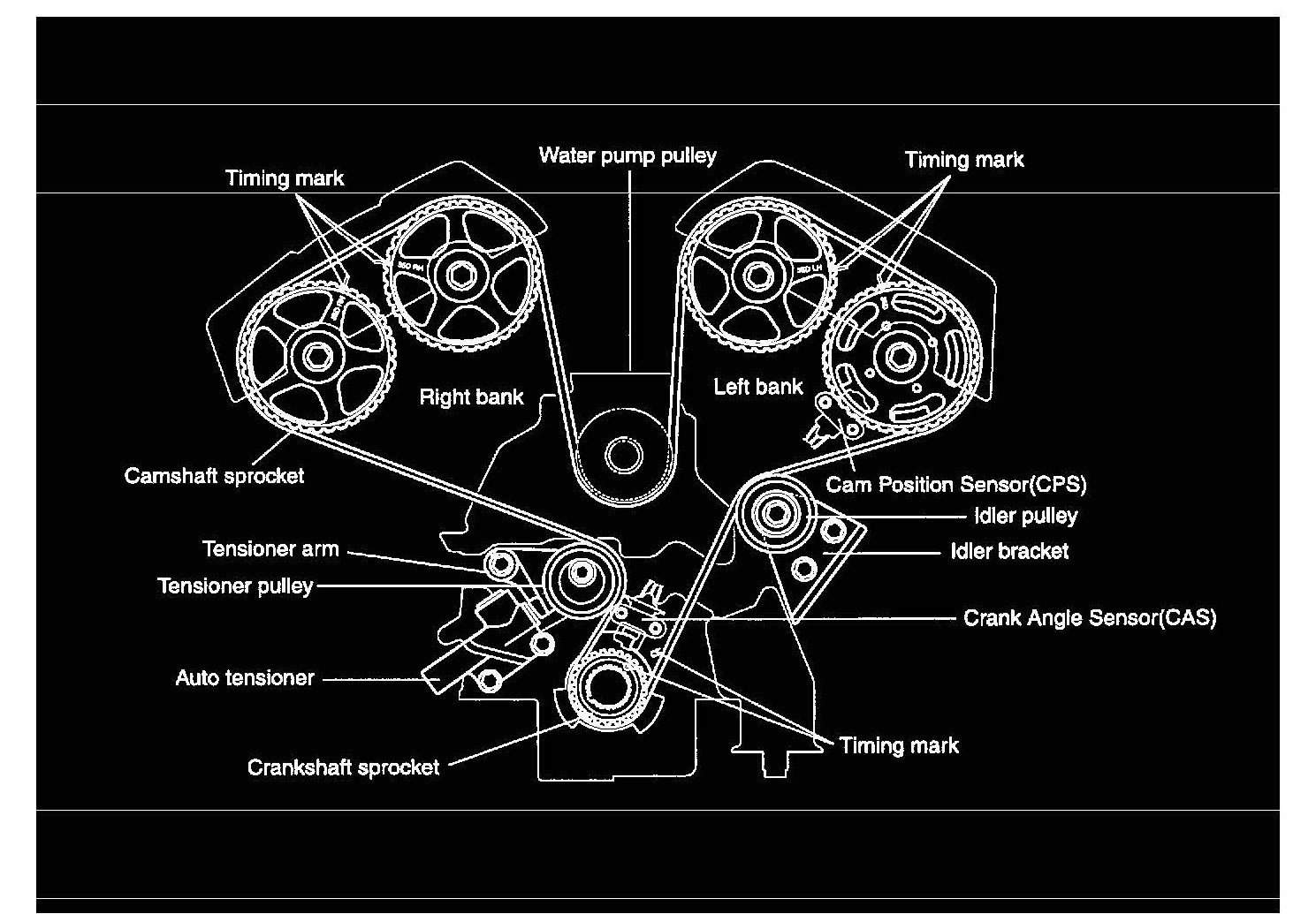 2005 Sorento Crank Sensor Wiring Diagram Will Be A Kia Color I Need Schematic Illustration Print Out For Rh Justanswer Com