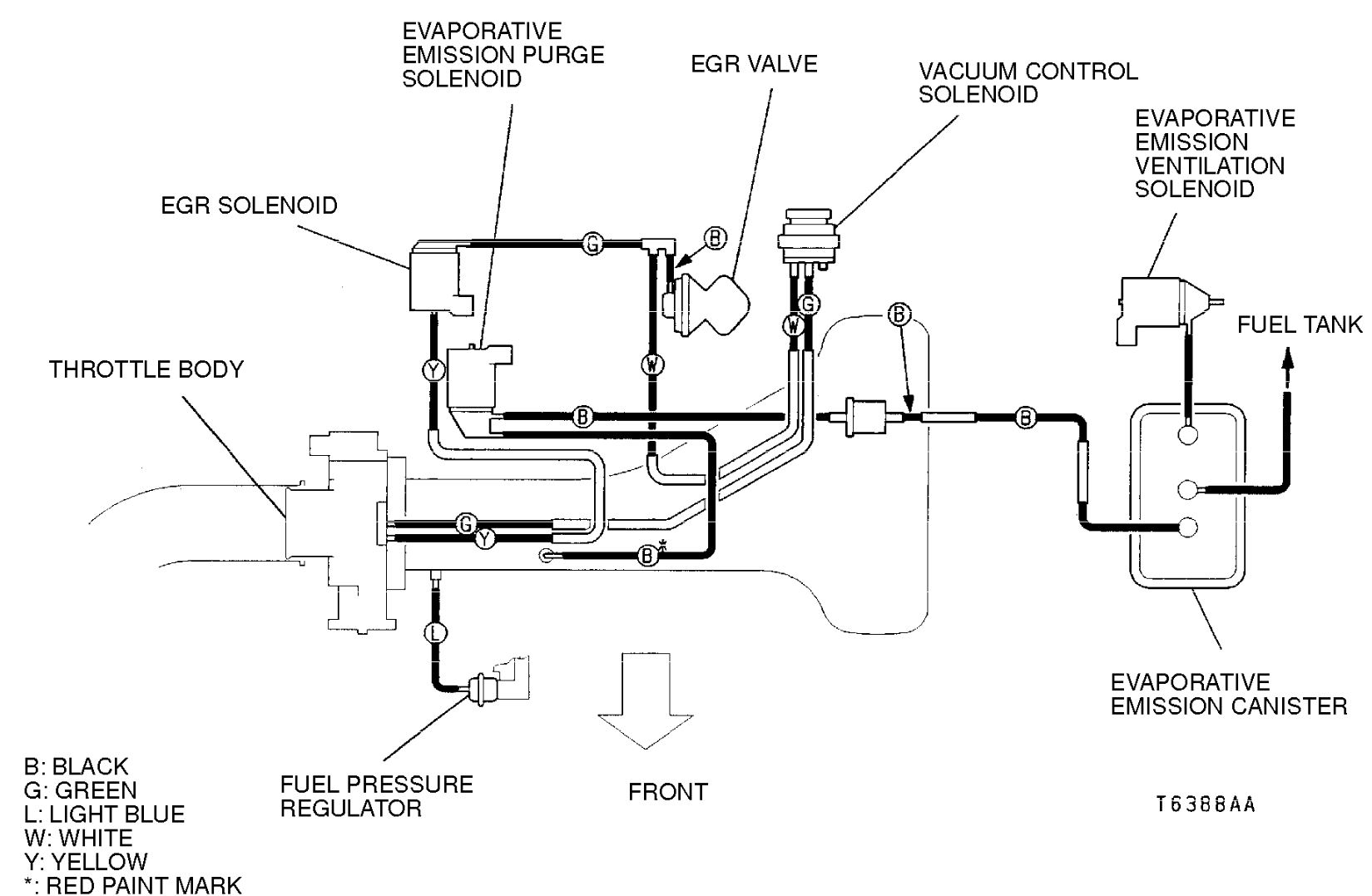 1999 mitsubishi montero sport engine diagram product wiring diagrams u2022 rh genesisventures us 2000 mitsubishi montero sport engine diagram 2000 montero sport engine diagram