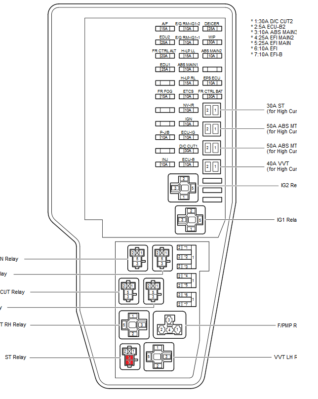 Daxu P on 2007 Lexus Is 350 Fuse Box Diagram